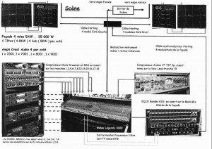 Exemple-Sonorisation-Capricorne-production-300x212