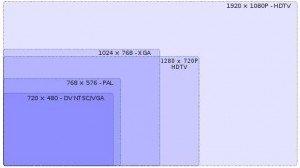 81 Les bases de la vidéo HD Formats-HD-300x168