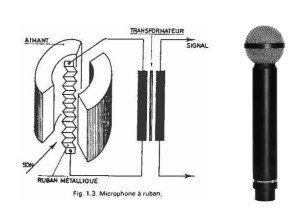 Ruban microphone